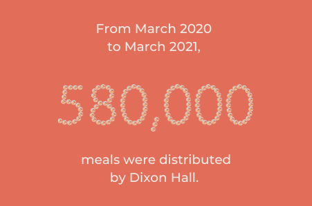 The Challenges of COVID-19: A year of Hunger, Hope, and Resilience at Dixon Hall